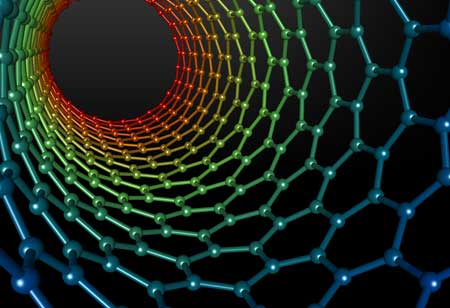 What makes a Carbon Nanotube Eye-Catching?